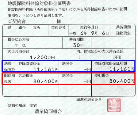 地震保険料控除の例②