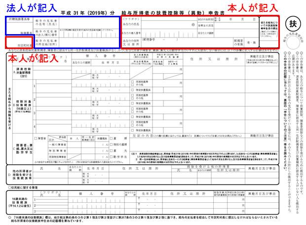 平成31年(2019年) 扶養控除等申告書①