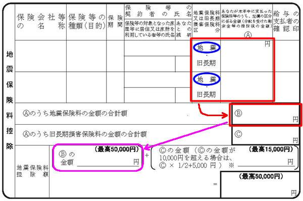 令和元年分 保険料控除申告書⑥(地震保険料控除-地震)