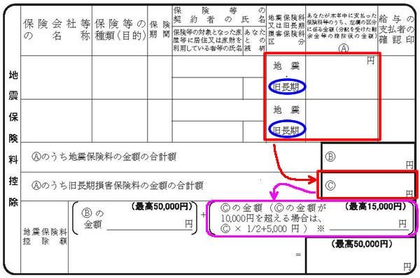 令和元年分 保険料控除申告書⑥(地震保険料控除-旧長期)