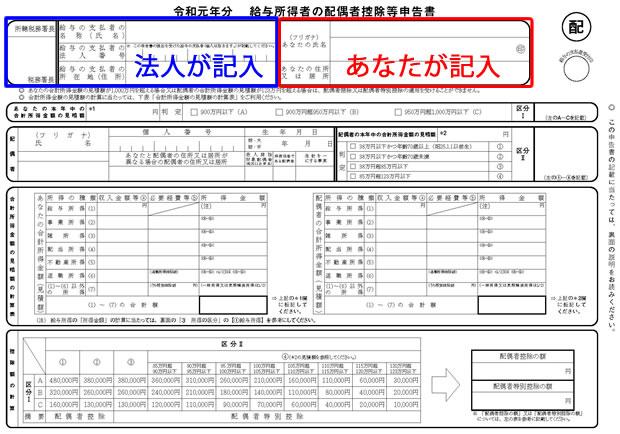 令和元年分 給与所得者の配偶者控除等申告書①