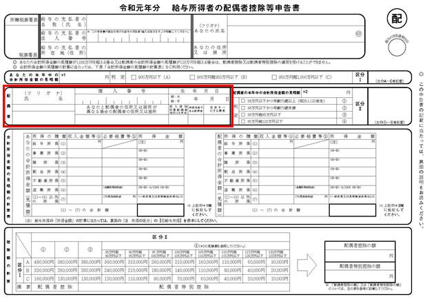 令和元年分 給与所得者の配偶者控除等申告書②