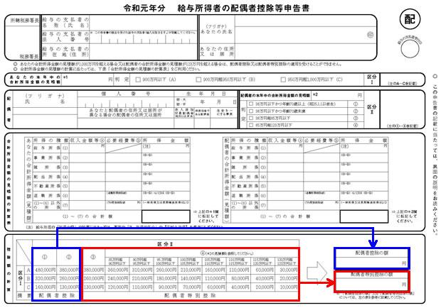 令和元年分 給与所得者の配偶者控除等申告書⑧