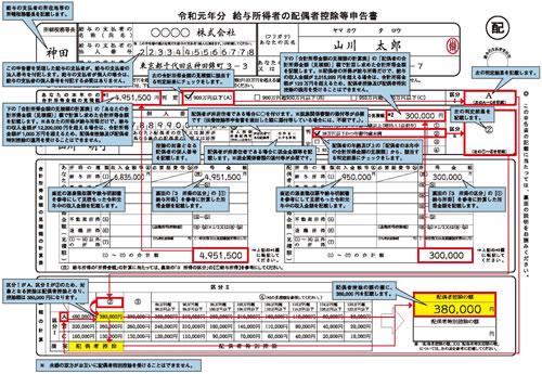 令和元年分 配偶者特別控除等申告書の記載例
