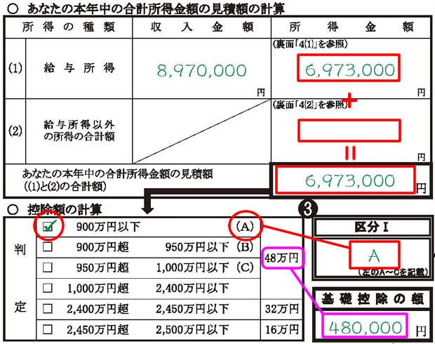 「合計所得金額の見積額」と「基礎控除の額」の記入