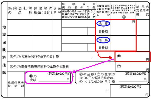 令和2年分 保険料控除申告書⑥(地震保険料控除-地震)