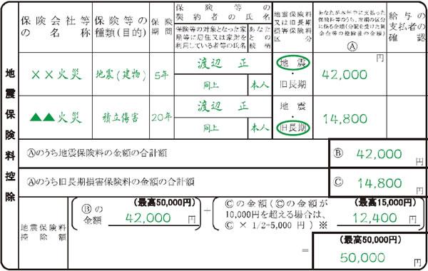 令和2年分 保険料控除申告書⑥(地震保険料控除)記載のイメージ